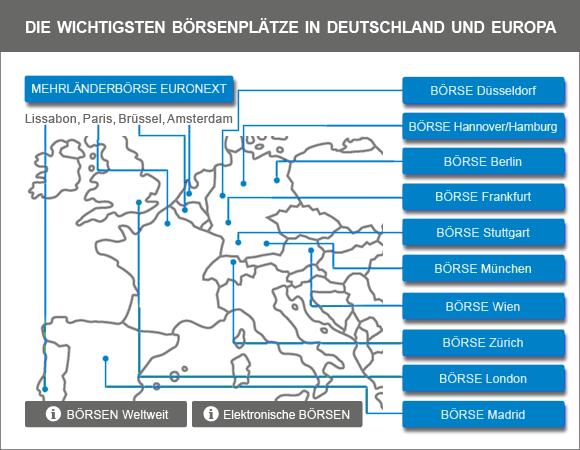 Grafik zeigt Börsenplätze in Europa