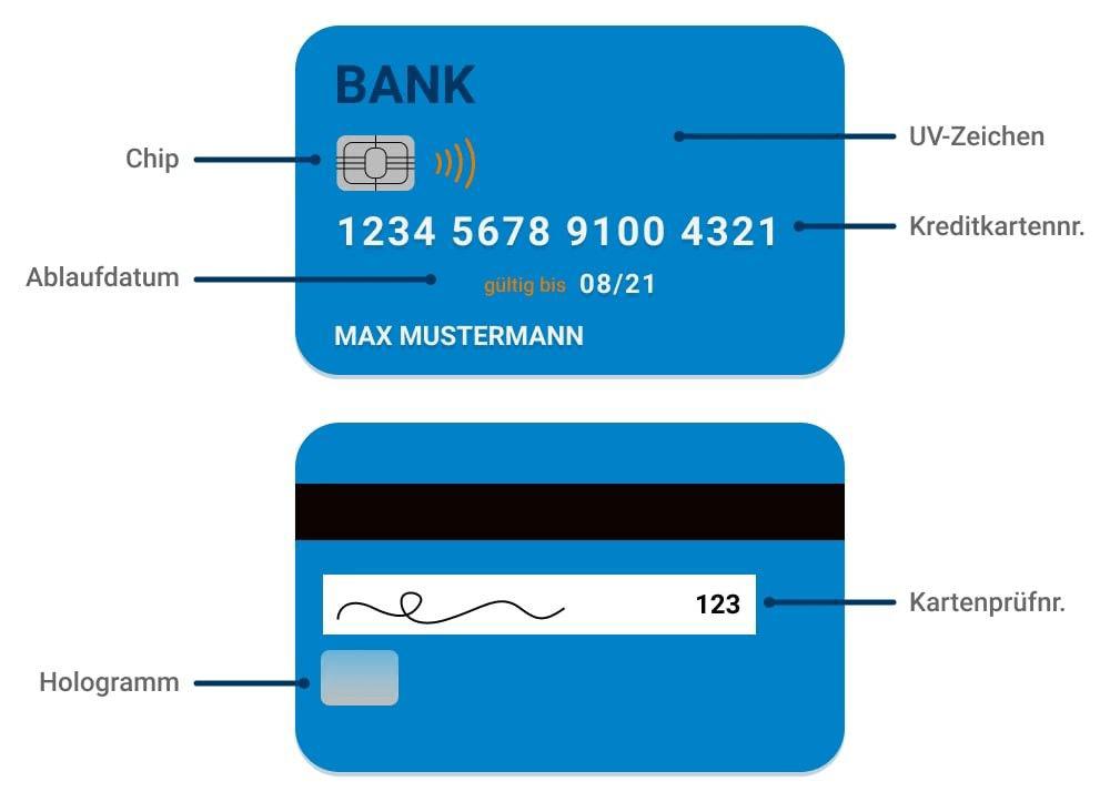 Grafik zeigt Abbildung einer Kreditkarte