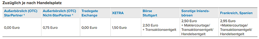 Auszug aus Consorsbank Preisverzeichnis